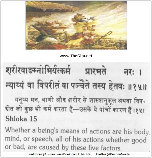 TheGita – Chapter 18 – Shloka 15 | The Gita - Shree Krishna ...
