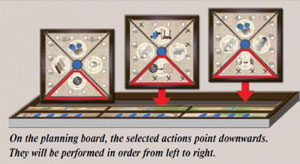 On the planning board in <em>Edo</em>, the selected actions point downwards. They will be performed in order from left to right.