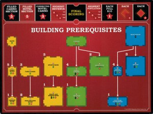 Vegas Showdown Building Prerequisites
