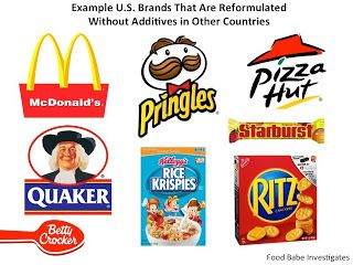 How Food Companies Exploit Americans with Ingredients Banned in Other Countries