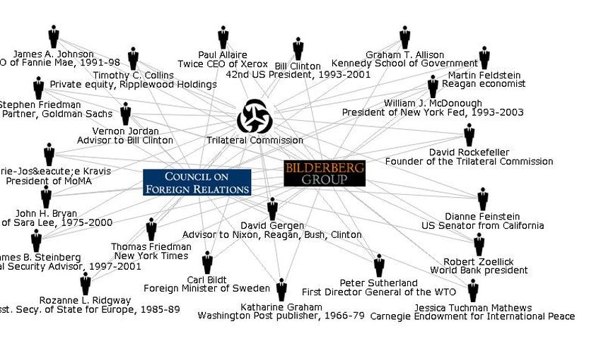 This-Secret-Group-Controls-the-World image