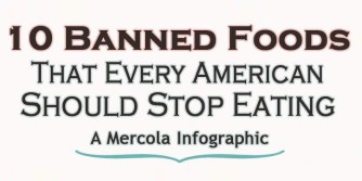INFOGRAPHIC: 10 Banned Foods Americans Should Stop Eating