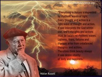 Dr Walter Russell quote 1