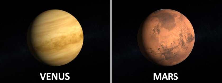 What happens if we terraform Venus? (A complete study)