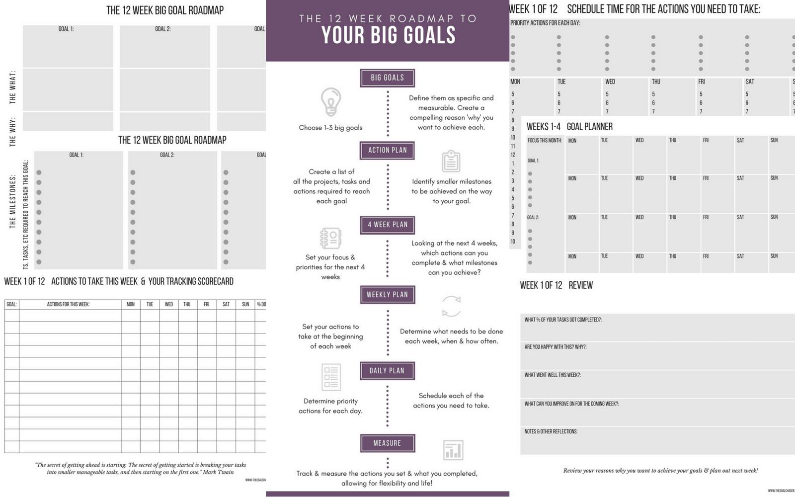 12 Week Roadmap Overview