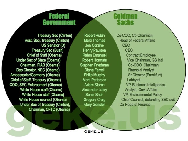 goldman-sachs-in-government