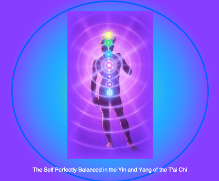 Chakras and Aura
