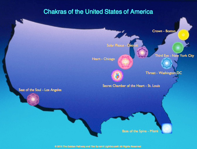 Chakras of the United States