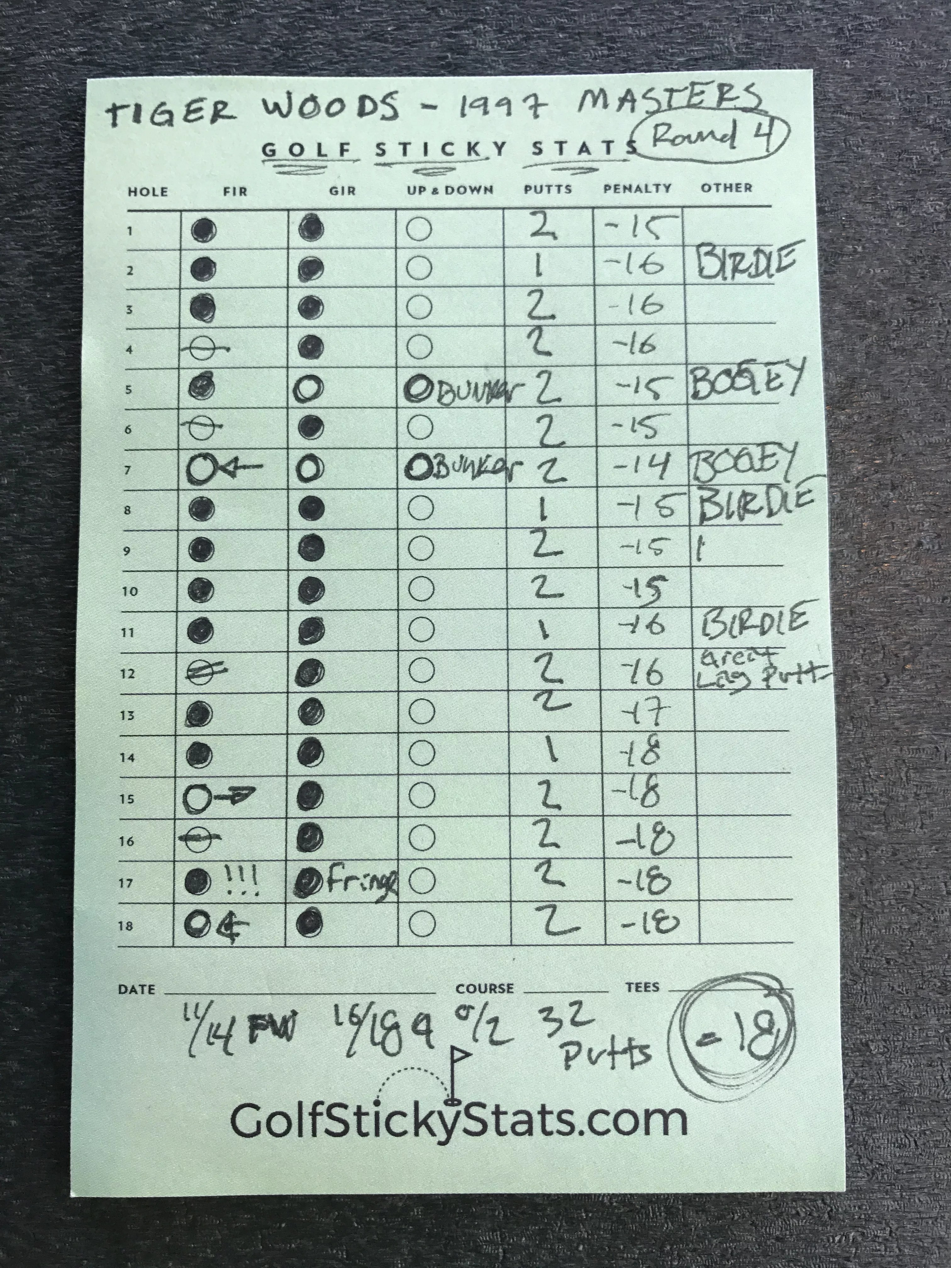 Golf Sticky Stats Pads Help You Track Your Performance