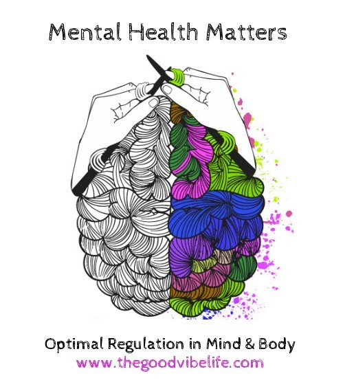 optimal regulation in mind and body