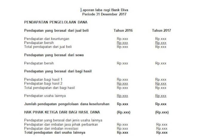 Contoh Laporan Keuangan Laba Rugi Bank