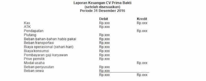Contoh Laporan Keuangan CV