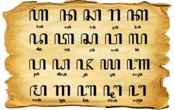 Belajar Bahasa Jawa Dan Artinya