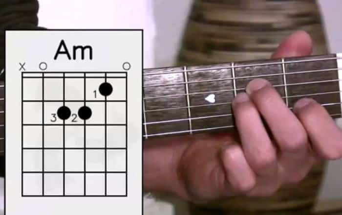 Kunci Am - Chord Gitar