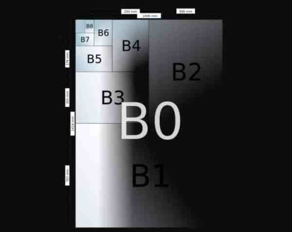 Ukuran Kertas Seri B