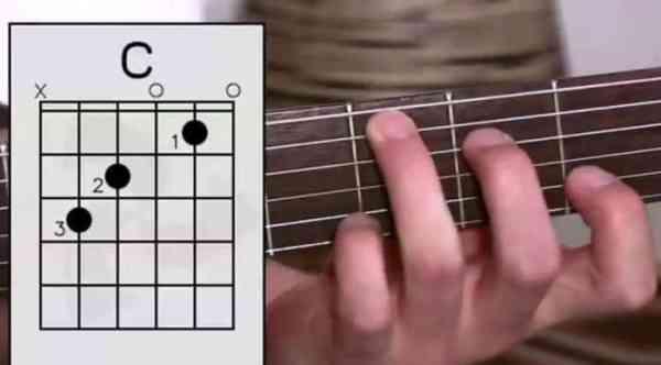 Kunci C - Chord Gitar