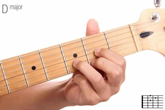 Kunci D - Chord Gitar