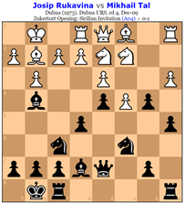 Chess: Increasing Small Advantages