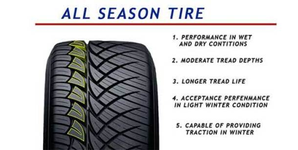 what-is-all-season-tires
