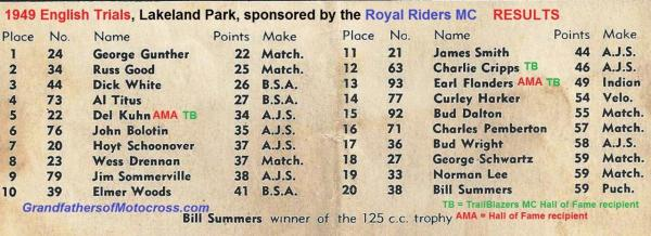 1949 3-20 a34 ENGLISH TRIALS, Royal Riders at Lakeland Park RESULTS