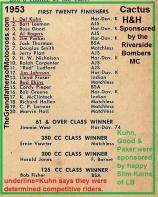 1953 2-1k Cactus H&H, RESULTS, Kuhn, Leeman, Good, Rogers, Parker, Johnson, B. Ekins, Pieper, Greene