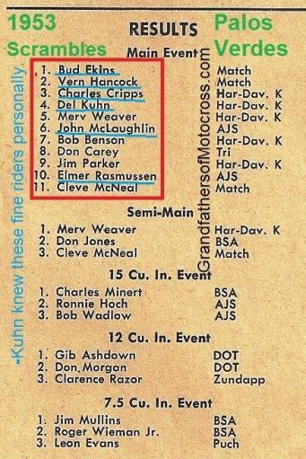 1953 4-0 s6 Results P.Verdes Scrambles, Ekins, Hancock, Cripps, Kuhn, Weaver, McLaughlin, Benson, Carey, Parker, Rasmussen, McNeal