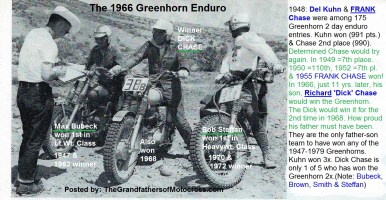 1966 T2 Greenhorn Dick Chase, Steffan, Bubeck, Kuhn history