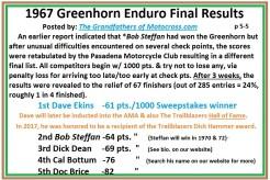 1967 B14 Greenhorn Results, Dave Ekins wins on Zuni trail bike