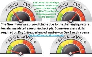 1968 a17 skill level meter, unpredictable