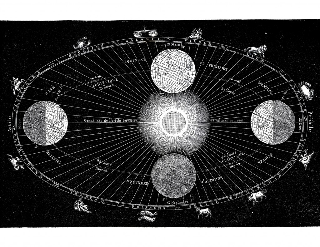 Vintage French Astronomy Print