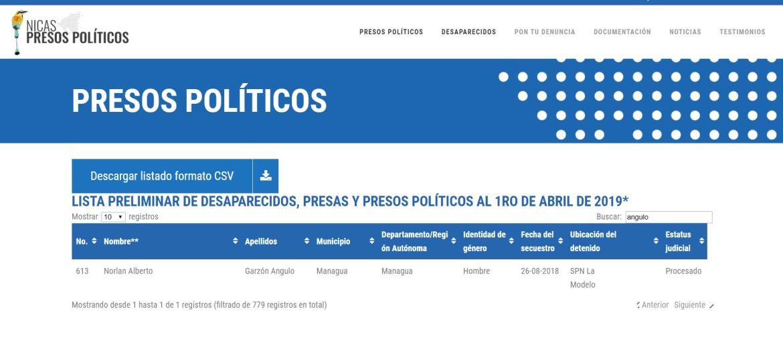 Nicaragua political prisoners Norlan Alberto Garzon Angulo