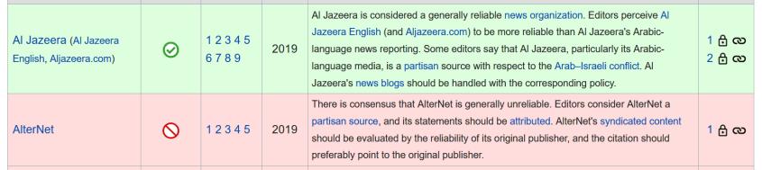 WIkipedia reliable sources Al Jazeera AlterNet