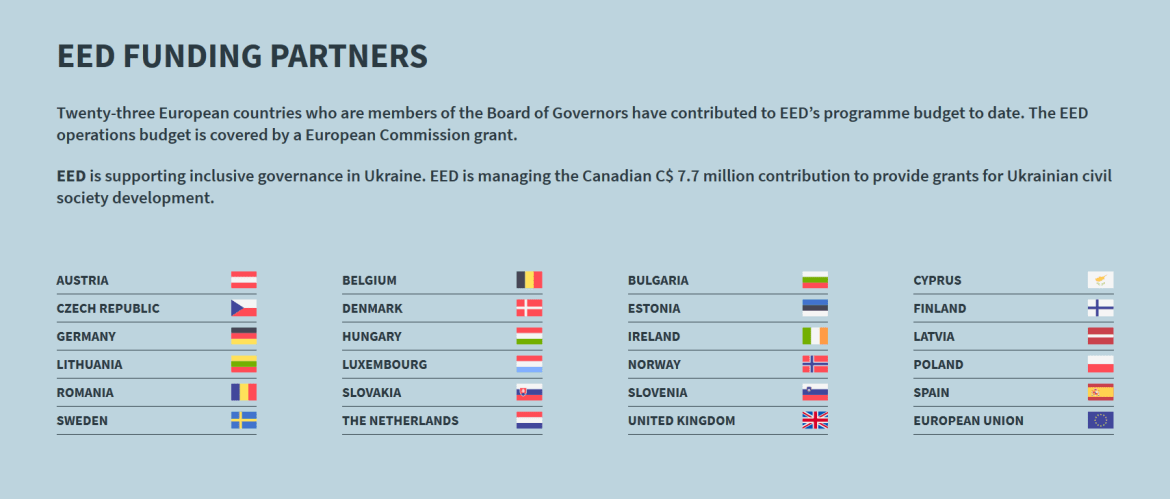 European Endowment for Democracy funding countries