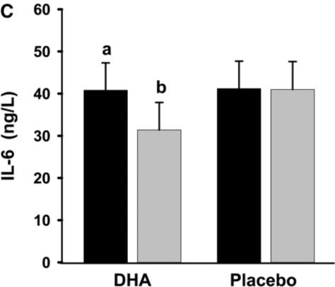 DHA 抗發炎-3