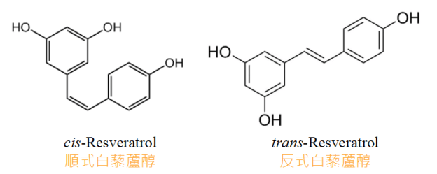 反式白藜蘆醇功效