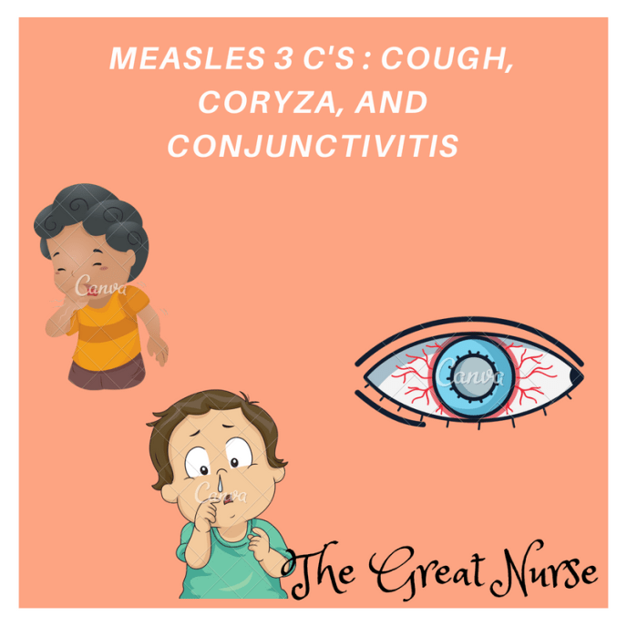 3 cs of measles the great nurse nursing mnemonics