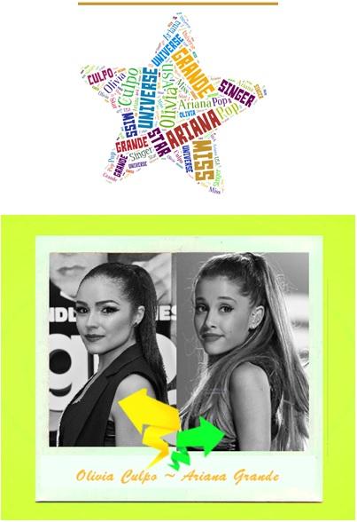 Olivia Culpo-Ariana Grande