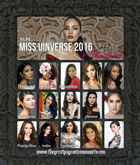 Miss Universe 2016: Pre-Arrival Hotpicks