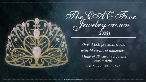 CAO Fine Jewelry crown