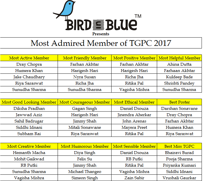 Bird in Blue Presents 'Most Admired Member of TGPC 2017'