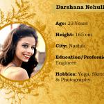 TGPC's Miss India Season-5 Contestants