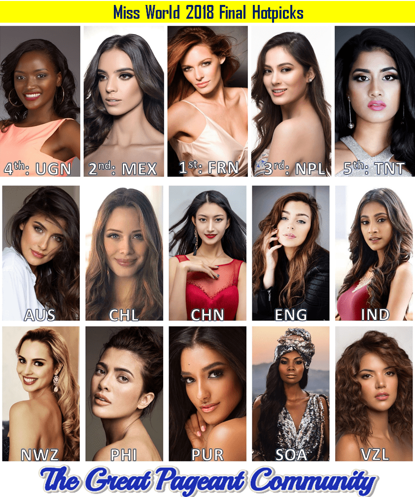 Miss World 2018 Hotpicks