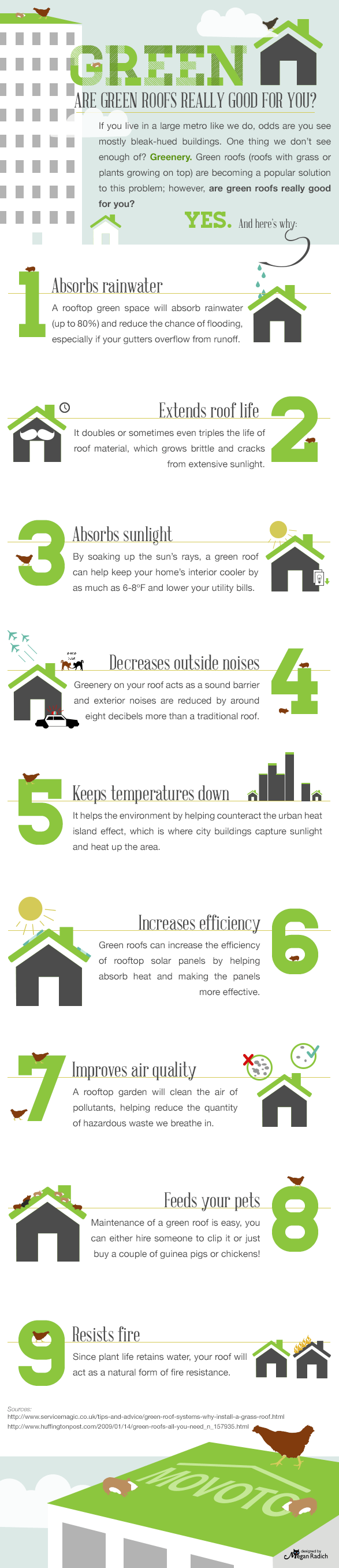 green roof infographic