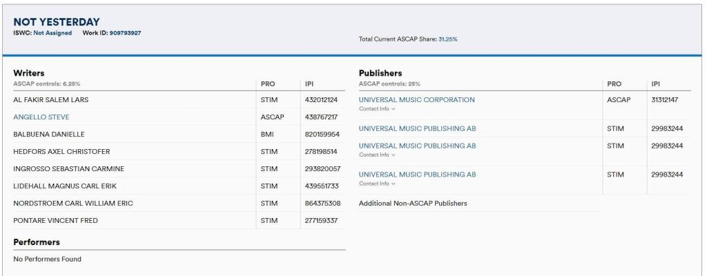 Not Yesterday page on ASCAP website
