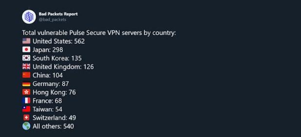 pulse secure vpn vulnerability
