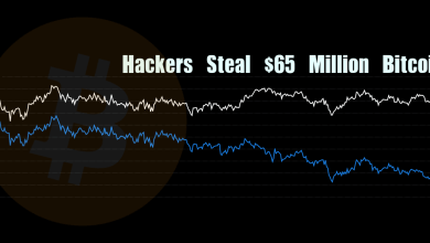 Photo of Bitcoin Exchange: Hackers Steal $65 Million Bitcoins