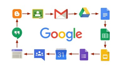 Photo of How To Get Unlimited Free Email Addresses with your Basic G Suite Account