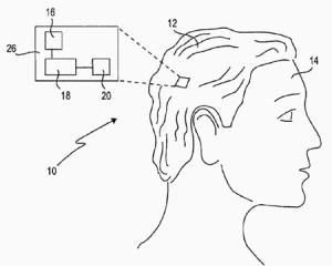 Vacaciones: La peluca inteligente de Sony