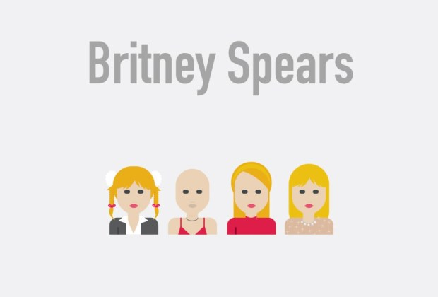 Así se verían tus músicos favoritos si fueran emojis - britney-spears-1024x694
