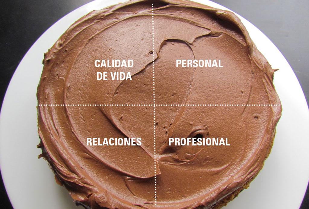 ¿Tener una agenda es la clave de la felicidad? - cake